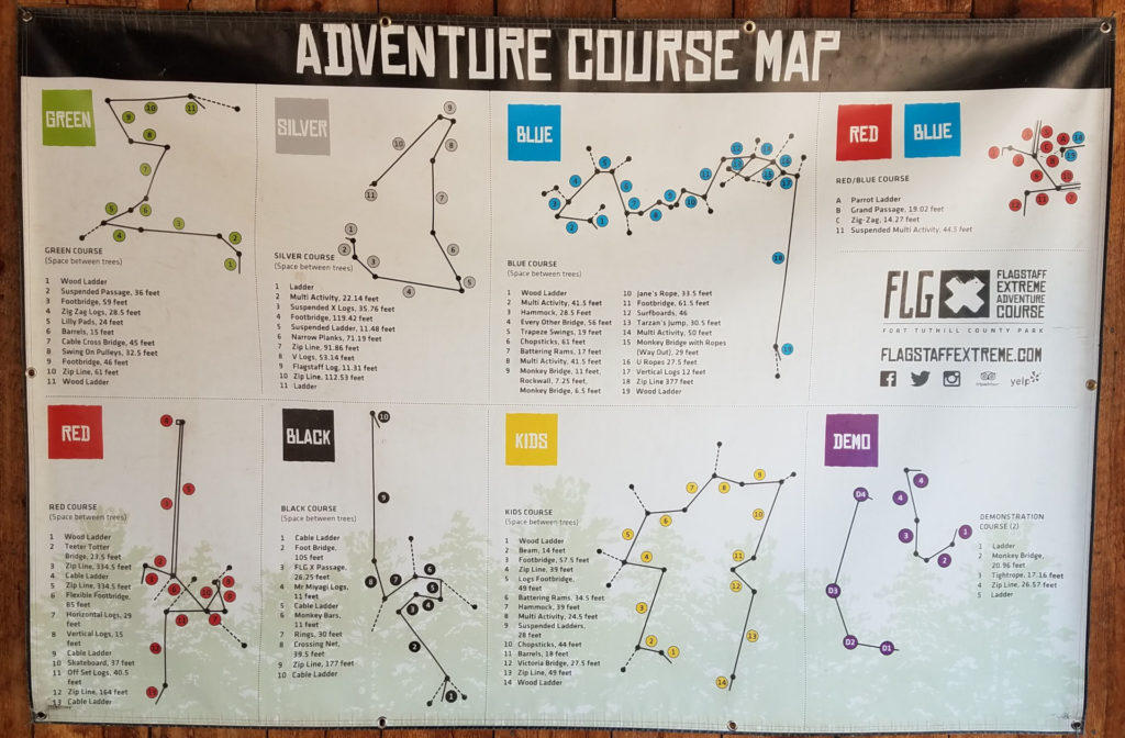 Learn about your Significant Other on a Tree Adventure Course Course map